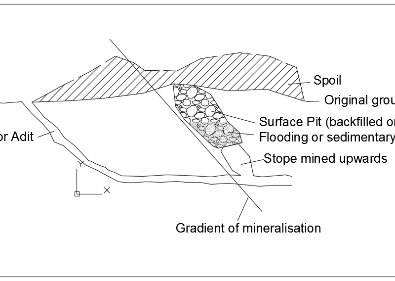 Underground exposure of a bronze aged surface pit